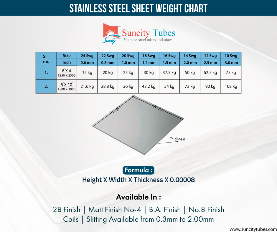 Stainless Steel Sheet Nirvana Metals